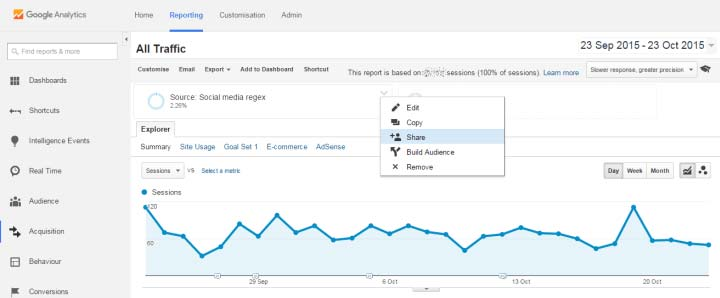 google analytics share | How to Measure Your Social Media Success with Google Analytics